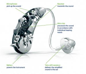 Hearing aid parts